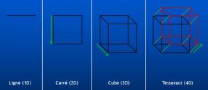 Hypercube_construction_fr