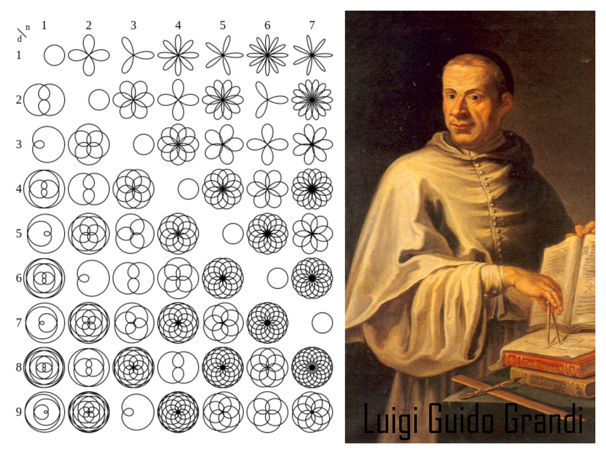 essay on the mathematician euclid