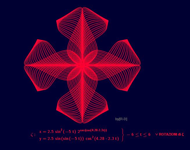 Parametric Equations – Life Through A Mathematician's Eyes