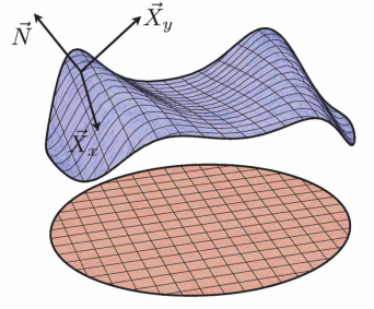 surface-comp